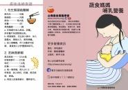 哺乳營養1