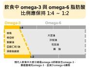 omega new